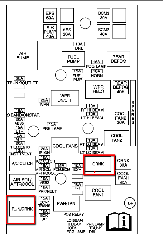 Colbaly Under Hood Fuse Box on 2001 chevy silverado fuse box diagram