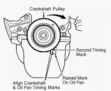 Dreamworks Trolls 2016 Movie Coloring Page likewise Kia soul furthermore T22986680 Fuel shut off switch location additionally T9935413 Not get power motor engage besides T13528996 96 dakota firing orderfor v 6 magnum. on kia van cars
