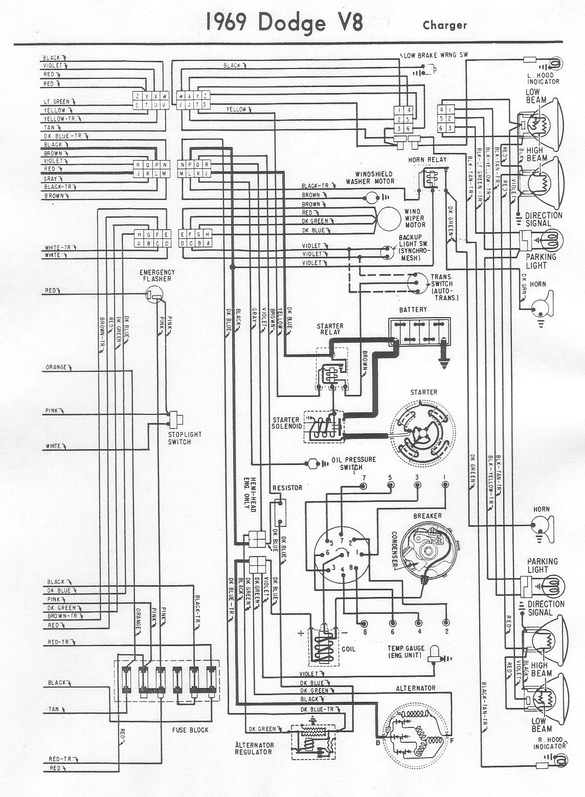 1968 Gtx Wiring Diagram - Data Wiring Diagram Blog Wiring Diagrams Road Runner on 1968 barracuda wiring diagram, 1968 charger wiring diagram, 1970 road runner wheels, 1970 road runner horn, 1969 barracuda wiring diagram, 1970 road runner specifications, 1971 road runner wiring diagram, 1973 duster wiring diagram, 1968 gtx wiring diagram, 1972 duster wiring diagram, 1962 corvette wiring diagram, 1967 corvette wiring diagram, 1968 firebird wiring diagram, 1969 camaro wiring diagram, 1967 gto wiring diagram, 1969 corvette wiring diagram, 1970 road runner carburetor, 1968 corvette wiring diagram, 1969 road runner wiring diagram, 1971 corvette wiring diagram,