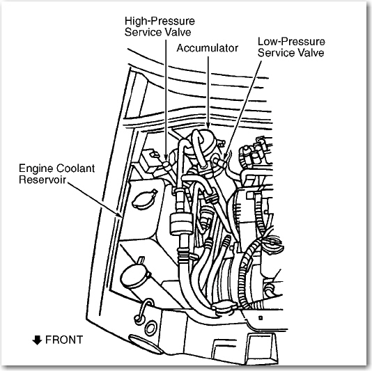 Can Am  mander Engine Diagram likewise Toyota Wiring Diagram Power Door Locks as well 2012 Dodge Journey Engine Schematics in addition 06 Volvo Xc90 Wiring Diagram moreover 96 Ford Explorer Fuel System Wiring Diagram. on low pressure ac port 2003 toyota corolla