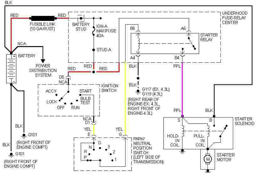 2012-07-26_135527_1996_chevy_1500  Prong Wiring Diagram Neutral Safety Switch Dodge on