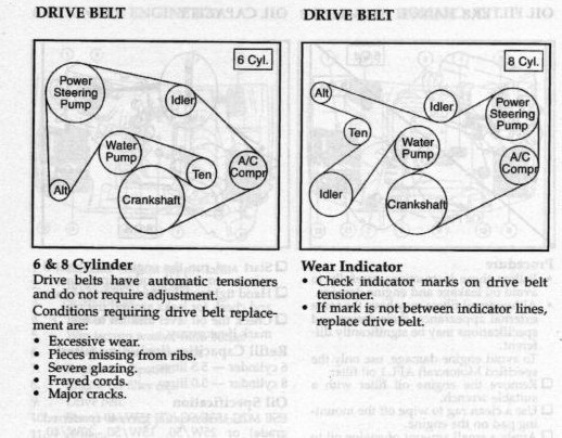 7o9wt dodge caliber need serpentine belt routing diagram