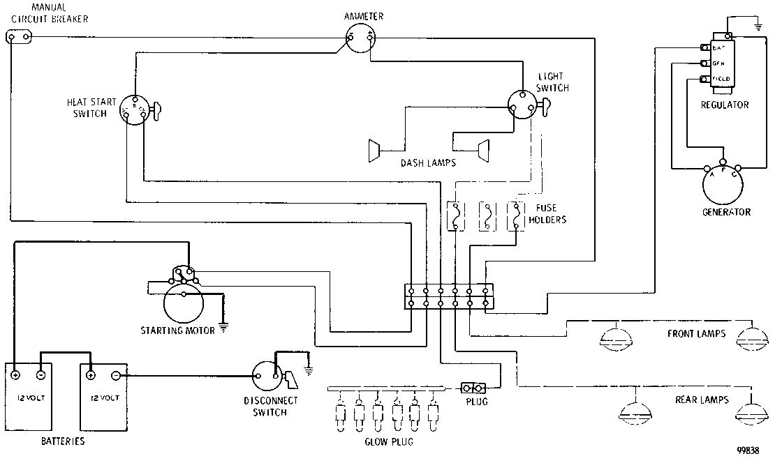 caterpillar genset wiring diagram wiring diagrams cat 3306 generator wiring diagram and hernes