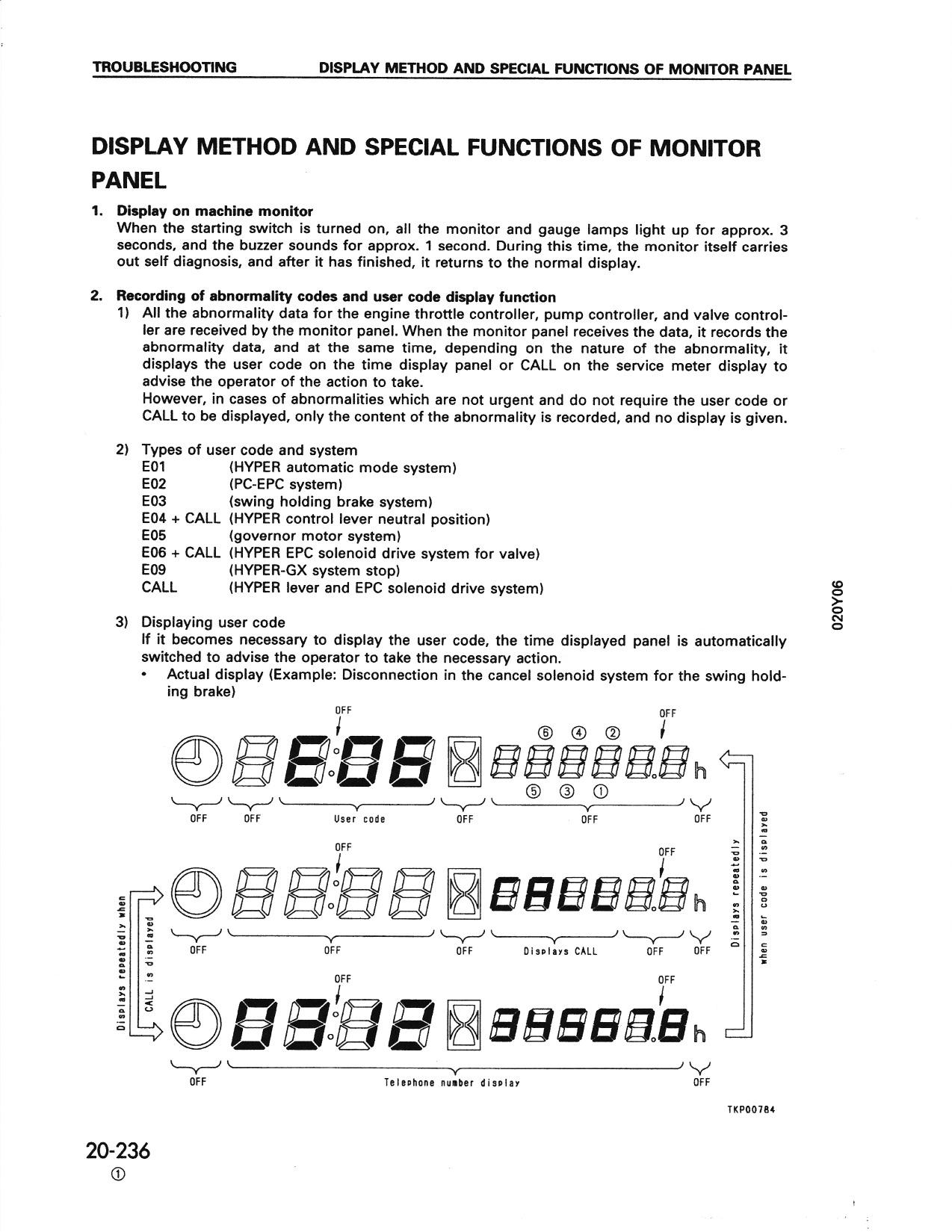 codes p1