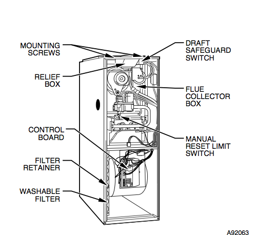 Rgph 05eauer Wiring Diagram likewise Carrier Furnace 58sxa Wire Harness also 232214576195 besides Wood Furnace Blower Replacement also Exhaust Draft Inducer Motor Assembly. on furnace inducer blower motor replacement