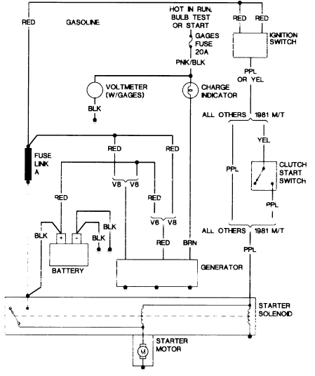 88 chevy lumina fuse box diagram 88 chevy wiring harness