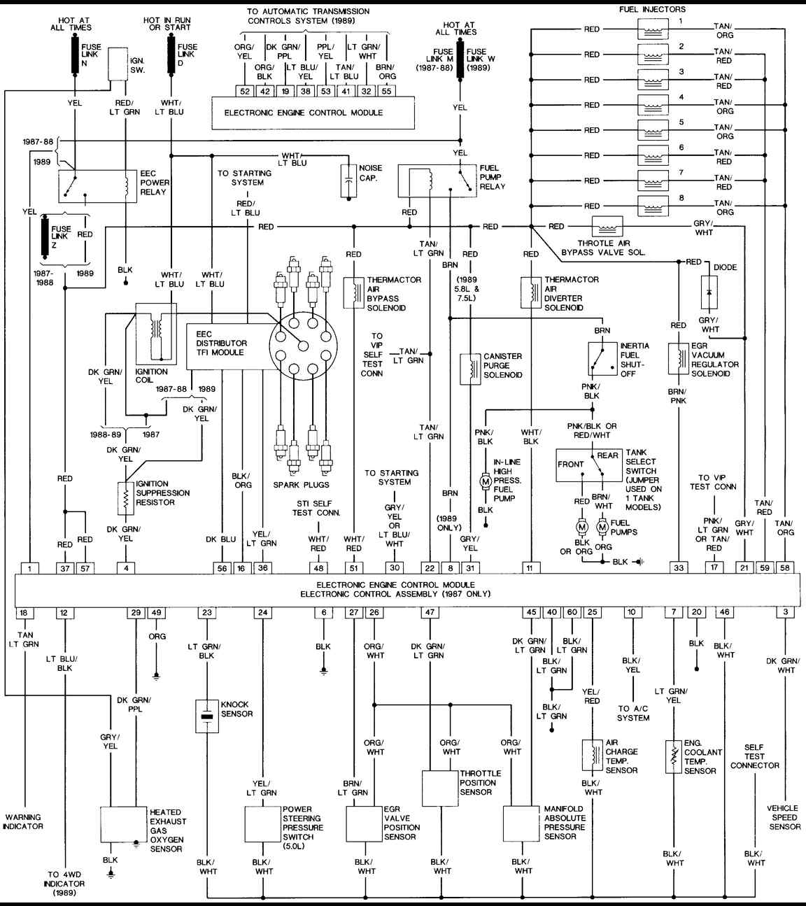 1988 Ford Econoline E350 Fuse Diagram Wire Data Schema 2008 E 450 I Have A 1987 F150 302 Engine The Temperature Gauge 1991