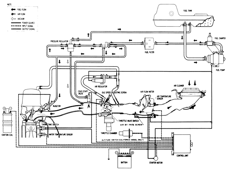 300zx vacuum line diagram  300zx  free engine image for