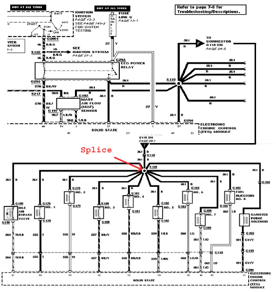 1992 Fleetwood Motorhome Wiring Diagram