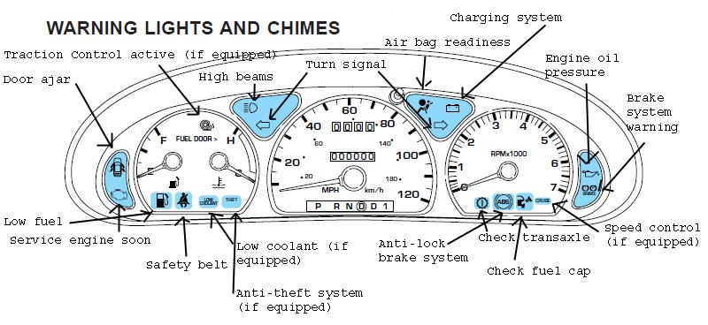 engine diagram 2000 ford windstar owners manual