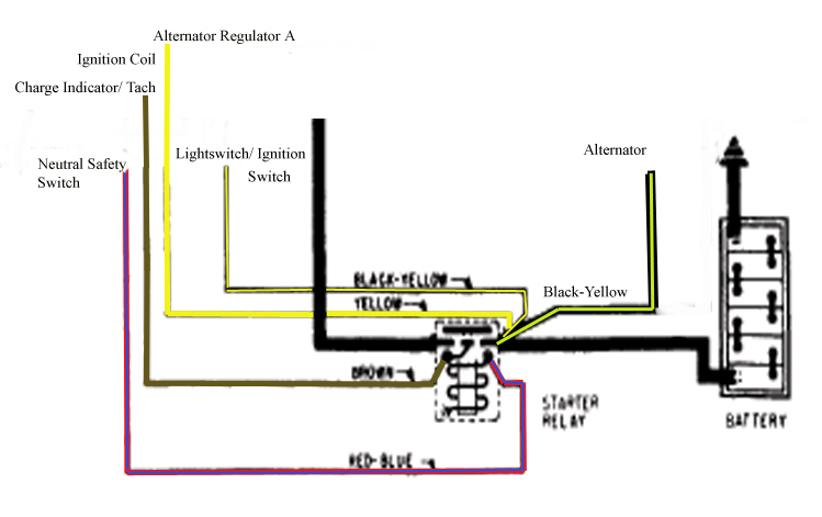 ford falcon ignition wiring diagram 1964 ford falcon ignition wiring diagram  1963 falcon ignition switch wiring