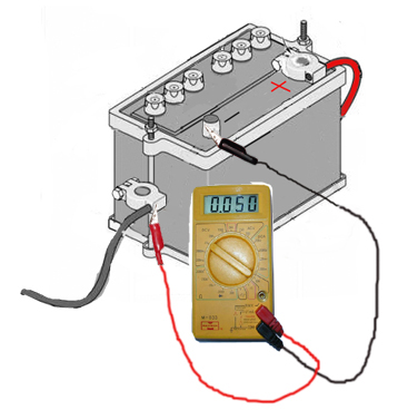 Alternator Draining Battery When Car Is Off