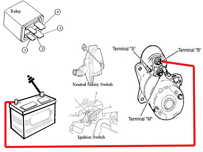pontiac sunfire starter wiring problem graphic