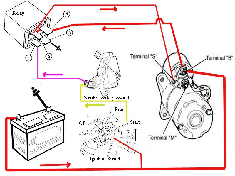 Wires To Mercruiser Starter Motor Page  1