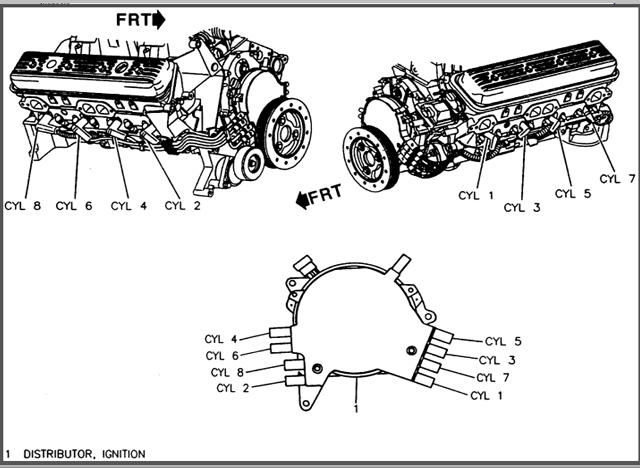 engine wiring diagram for 1996 pontiac trans am