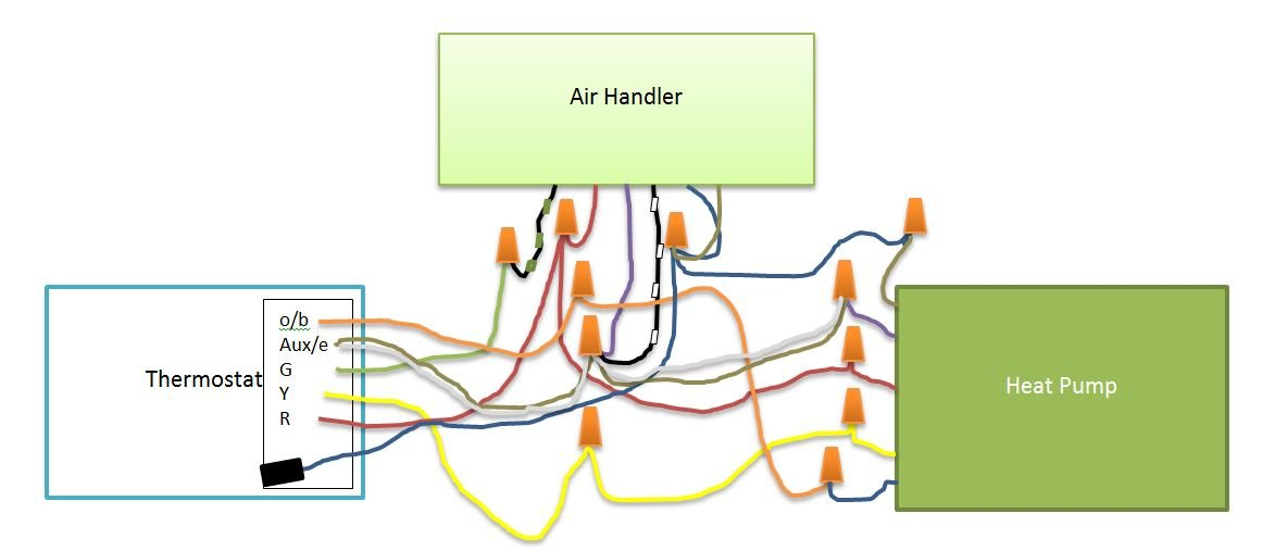Rheem Heat Pump Air Handler Wiring Diagram Wiring Solutions