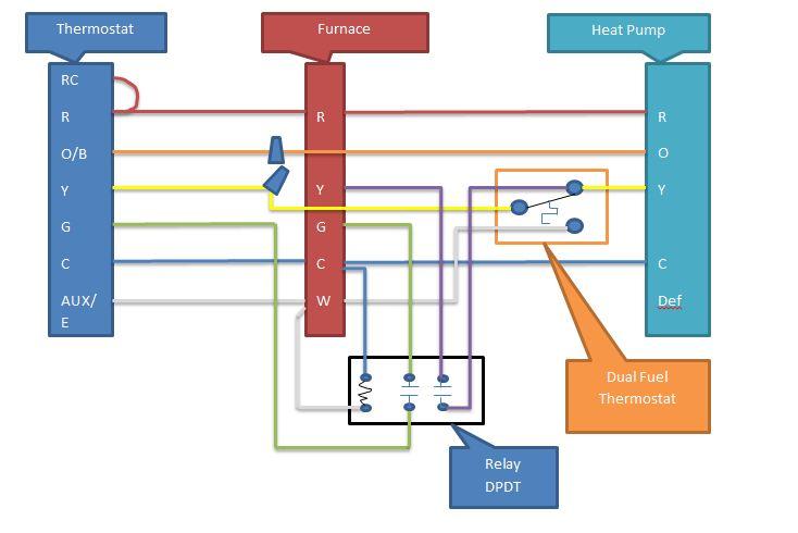 Rth8589wf Wiring Diagram Electrical Wiring Wiring Color Standards rth8580wf wiring diagram Relay Wiring Diagram Cat 5 Wiring Diagram