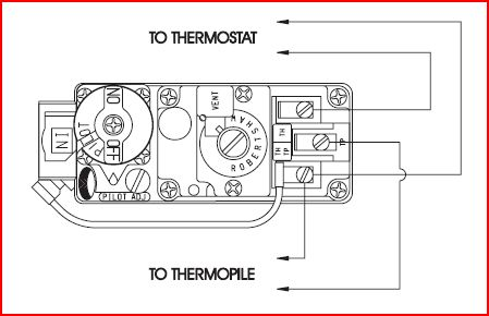 robertshaw wiring diagram wiring diagrams and schematics heating air conditioning fridge hvac thermostat wiring problem