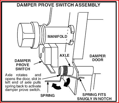 74 Chevy Small Block Wiring Diagram moreover ALT furthermore 24 Volt Relay Wiring Diagram in addition 1973 Ford Mustang Wiring Diagram moreover Cars Chevy Alternator Wiring Diagram. on wiring diagram for gm one wire alternator