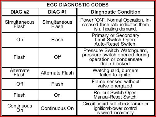 2010 11 22_004801_capture power flame wiring diagram on power download wirning diagrams power flame burner wiring diagram at downloadfilm.co