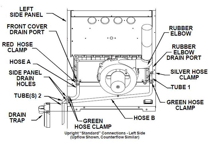 Merit series 14acx units moreover Miller Mobile Home Furnace Wiring Diagram further Detail How Does Wood Gas Generator Work also 7db2w Just Replaced Lennox Surelight 12l6901 Controller Board furthermore 00001. on lennox schematic diagram