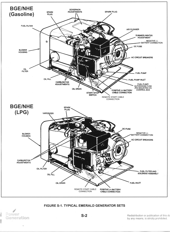 onan generator emerald 1 genset wiring diagram onan get free image about wiring diagram