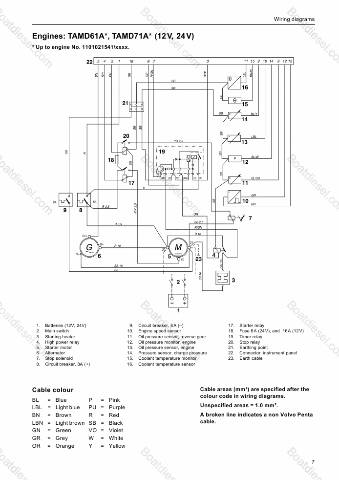 i have a pair of volvos tamd61a the stop solenoid has ... volvo penta instrument panel wiring diagram volvo penta 4 3 wiring diagram