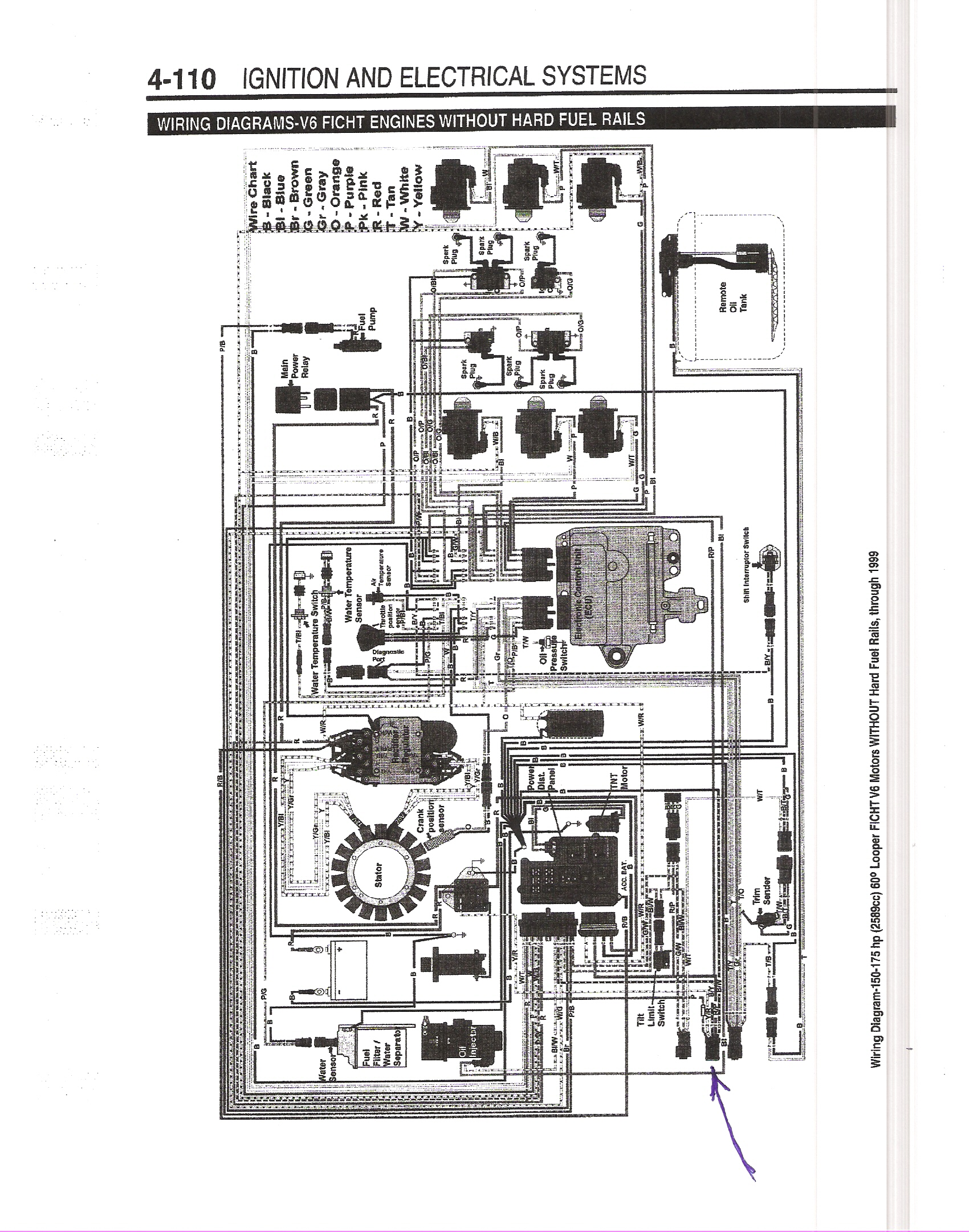 wiring diagram for johnson outboard motor the wiring diagram 1997 evinrude 150 wiring diagram nodasystech wiring diagram