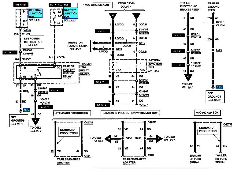 2004 ford f250 super duty trailer wiring diagram wiring diagram trailer wiring diagrams etrailer ford factory wiring harness