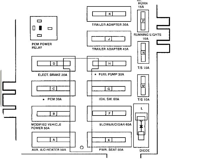 Fuse Box Diagram 1995 Ford E150 Van : Ford econoline van fuse box diagram