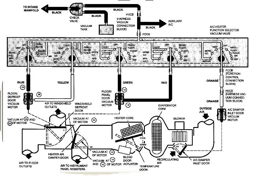 Ignition Control Module Diagram For Chevy S10 2 Ignition