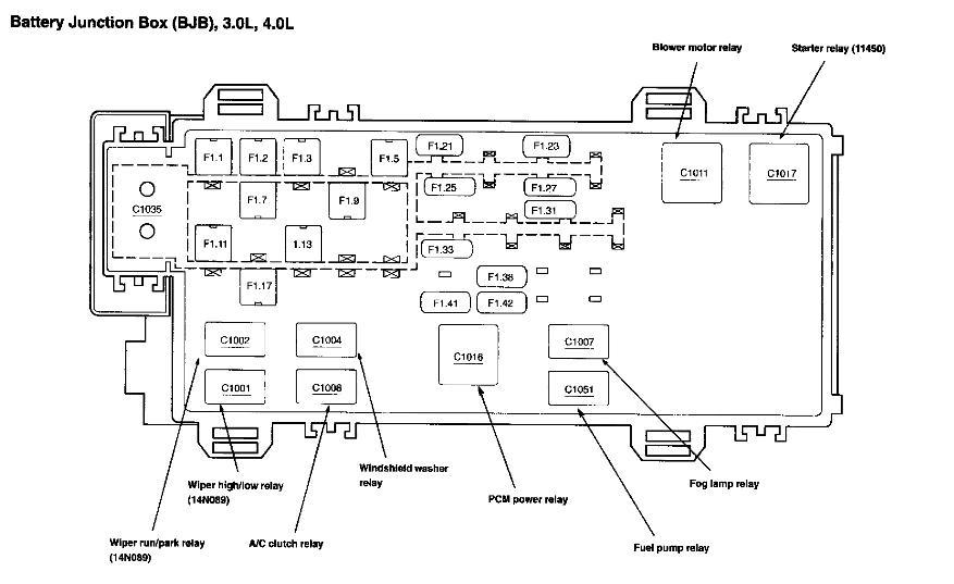 2002 ford ranger edge fuse panel location
