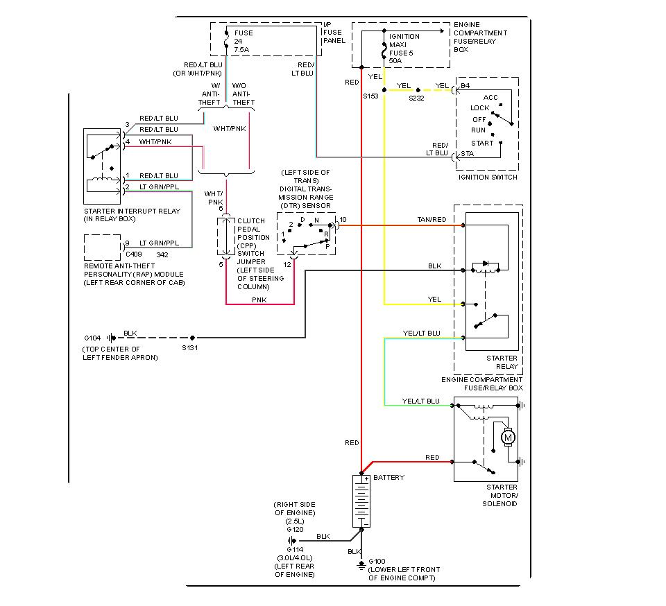 ford ranger ignition wiring diagram the best