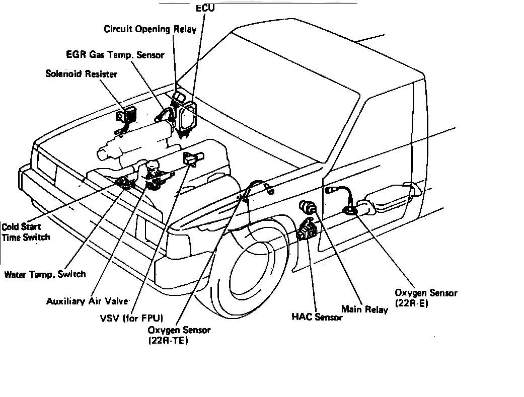 1988 toyota pickup 22re wiring harness diagram  toyota