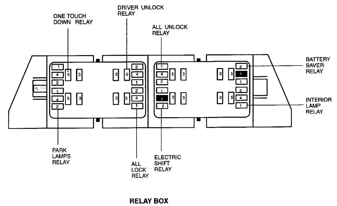 91 f150 power door lock relay location