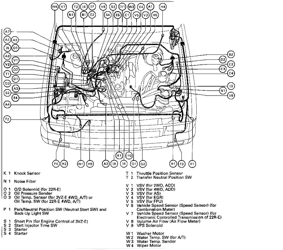 2005 toyota sequoia engine diagram