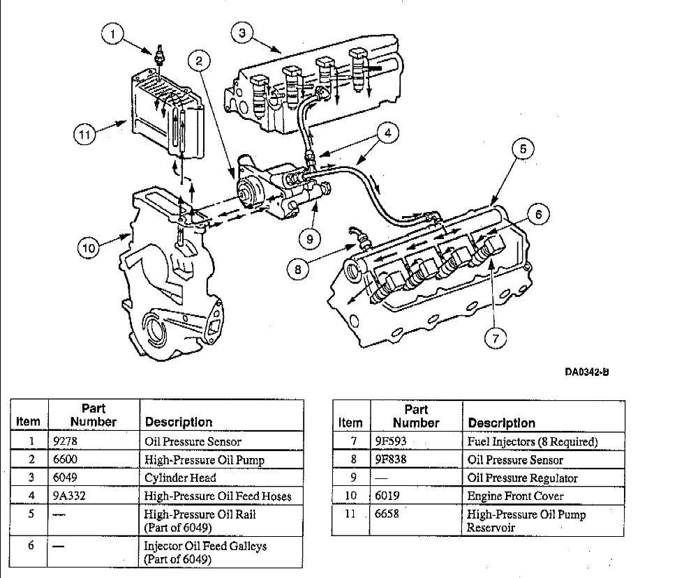 7 3 powerstroke sel engine diagram  7  get free image