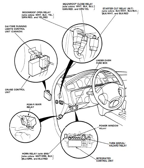 2004 Hummer H2 Fuel Pump Location