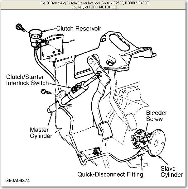 mazda b4000 transmission problems