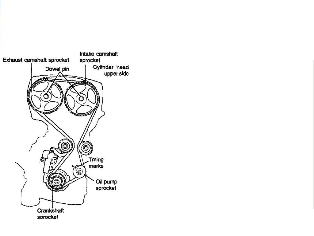 Sonata Engine Diagram 28 Images 2002 Hyundai 2010 Santa Fe 2004 Get Free Image About Wiring