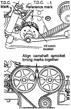 T25811280 Camshaft position sensor location jeep besides Can You Drive With A Bad Crankshaft Position Sensor also 1997 Ford Explorer Crankshaft Position Sensor Location in addition T13718282 Crankshaft sensor 1998 old aurora further 04 Nissan Altima Thermostat Location. on bad camshaft position sensor symptoms