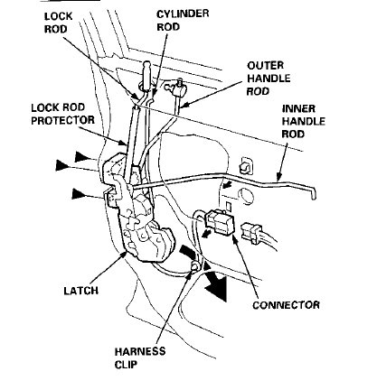Door Latch Mechanism Diagram on fuse box for honda accord 2006