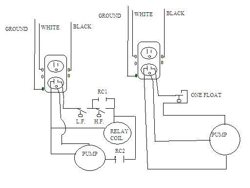 Septic Pump Wiring Diagram Residential Sewer System