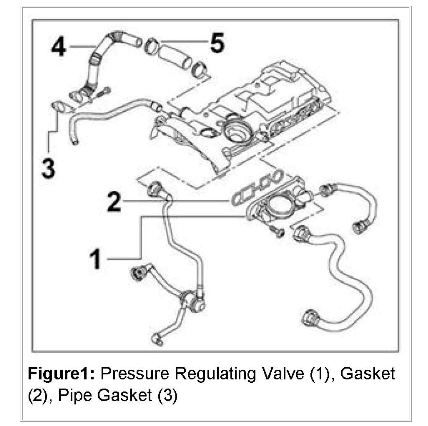 Toyota Tundra 4 7 Engine Oil Sensor Location moreover Toyota Tundra V8 Engine Diagram together with Egr Wiring Diagram together with Gmc Jimmy Fuse Box Diagram likewise 02 Taurus Wiring Diagram. on 98 camery vacuum lines 51185