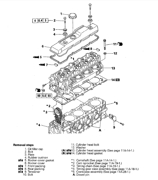 381 Uszczelka Pokrywy Zaworow 90 99900 1981 1990 B201 as well Vw Transporter Type 2 Fuse further Chevy Colorado Hood Engine Diagram besides Muffler Inlet Pipe 7533623 as well Sab s900 tclutc pg2. on saab turbo 1981