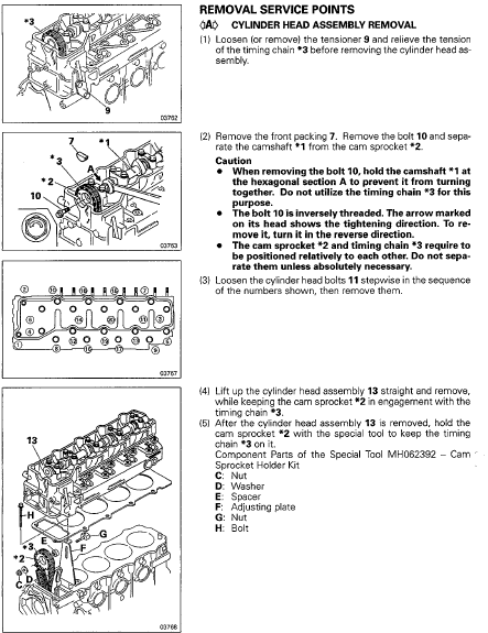 mitsubishi 2800 colt non turbo tourqe specs for mains 3306 cat engine timing marks diagram timing marks for 4m40 #7