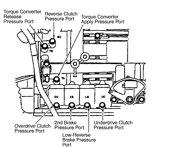 buick rendezvous spark plug diagram html
