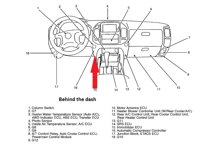 how to locate the immobilizer ecu on a 2002 mitsubishi
