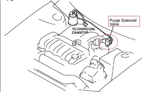 Nissan Pathfinder Fuse Box Location