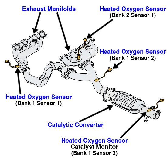 Tech likewise 82cr8 1999 Mazda Malenia Trouble Code P1173 Ho2s Bank Sensor Circuit Fixe also Valve Adjustment Cost together with Acura Rl together with Replace Nissan Thermostat 5328873. on 2008 acura 3 5 v6 rl